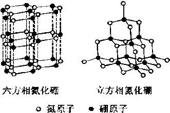 立方氮化硼材料用来做什么