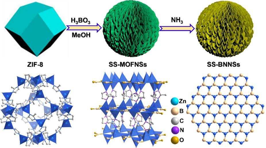 立方氮化硼刀具的特点