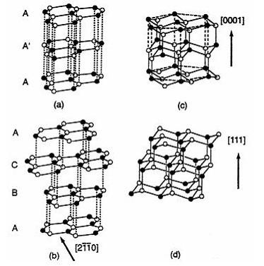 氮化硼BN:未来二维材料的新选择