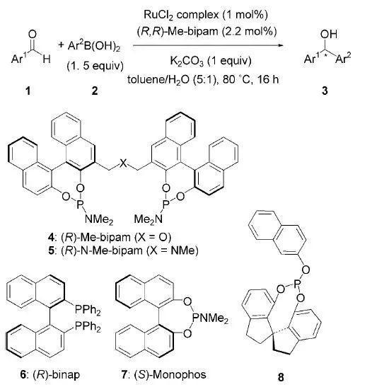 手性双膦配体,手性二茂铁双膦配体